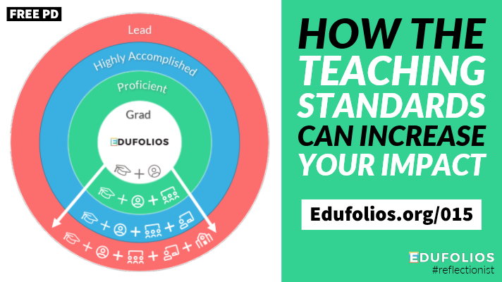 Edufolios, Wheel with expanding impact from grad to lead